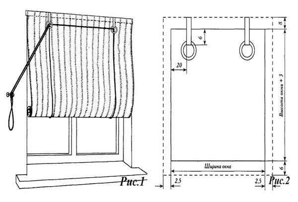 Схема пошива рулонной шторы