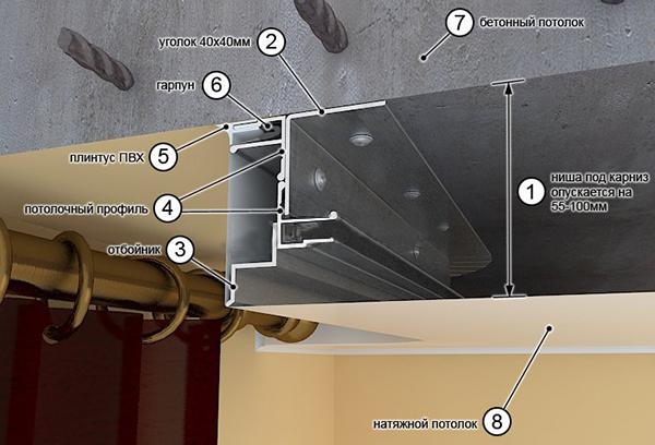 Схема размещения скрытого карниза за натяжным потолком