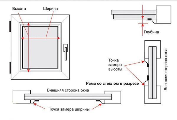 Обмеры окна под жалюзи