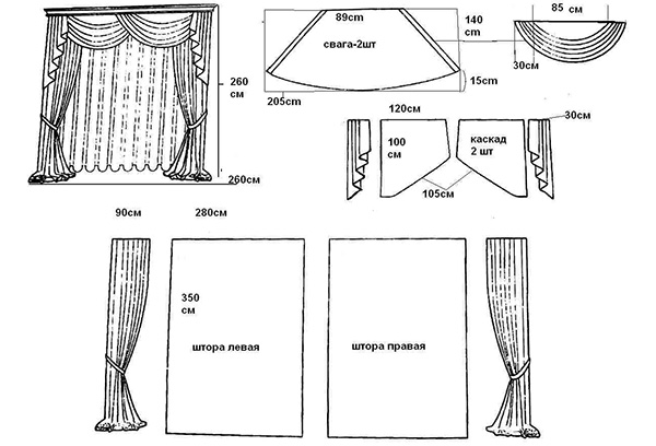 Схема пошива мягкого ламбрекена