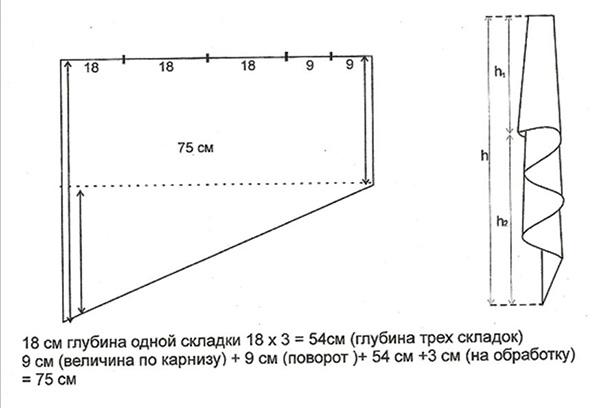 Схема выкройки асимметричного галстука для ламбрекена