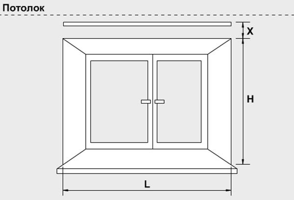 Базовые замеры окна