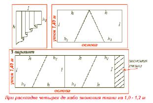 Как правильно рассчитать ткань на изготовление штор различной сложности?