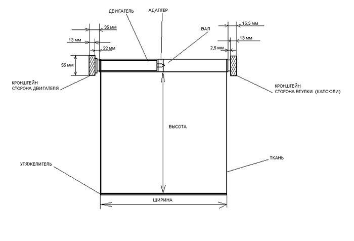 Схема устройства ролеты с электроприводом