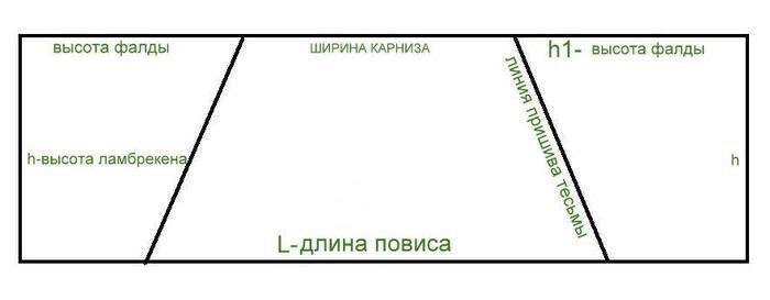 схема длины такни