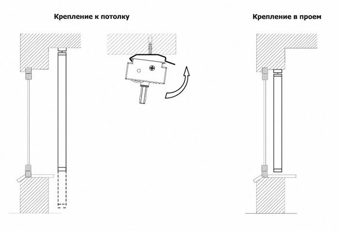 Способы монтажа вертикальные жалюзи