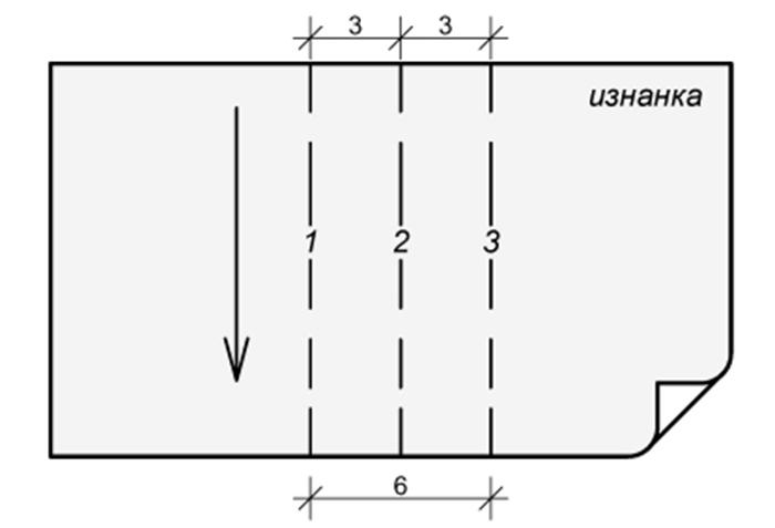 Схема разметки полотна для образования складки