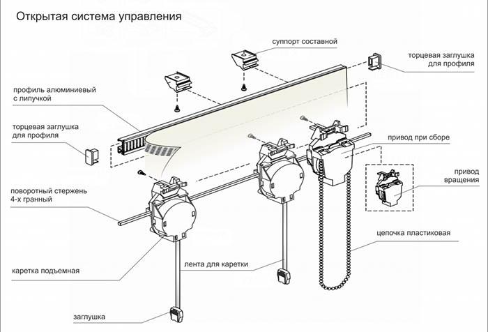 Карниз для штор с подъемным механизмом