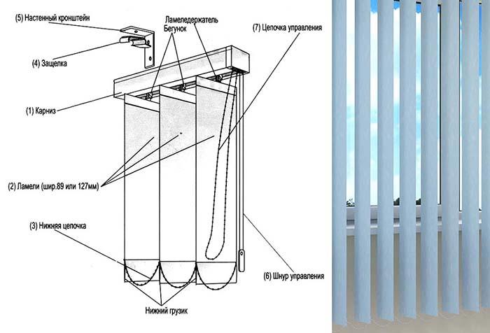 Сборка вертикальных жалюзи, схема