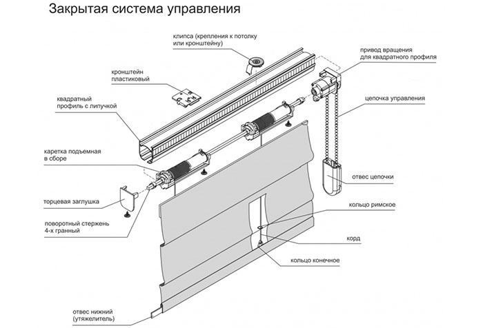 Механизм для крепления римской шторы
