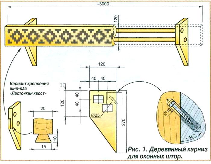 Схема изготовления деревянного карниза