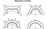 Варианты формы карнизов для эркера