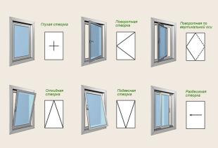 Какие характеристики важны для правильного выбора пластиковых окон