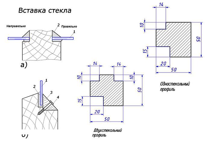Схема установки оконного стекла