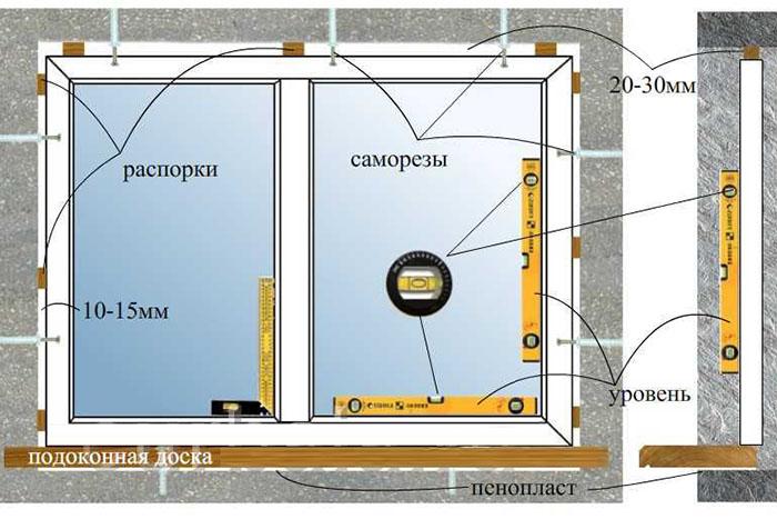 Элементы крепления пластикового окна